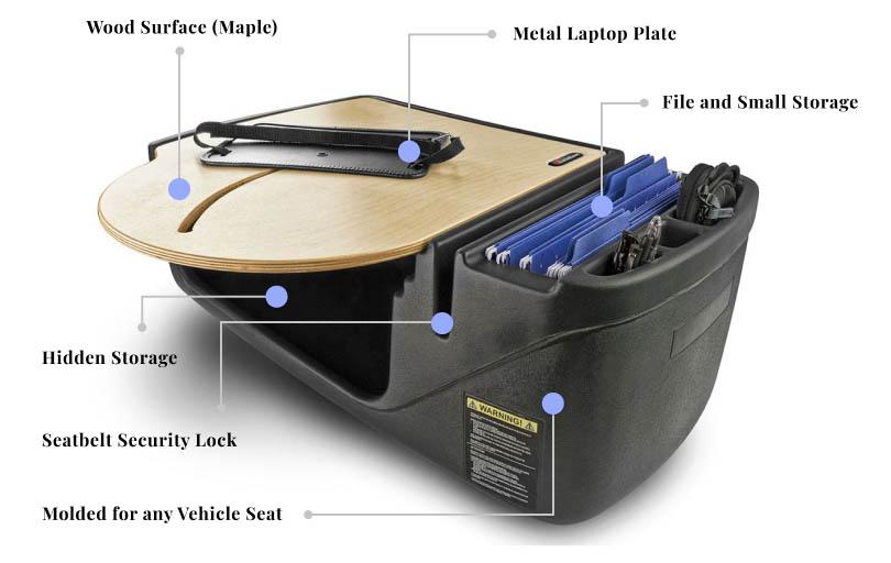 Roadmaster Car Desk